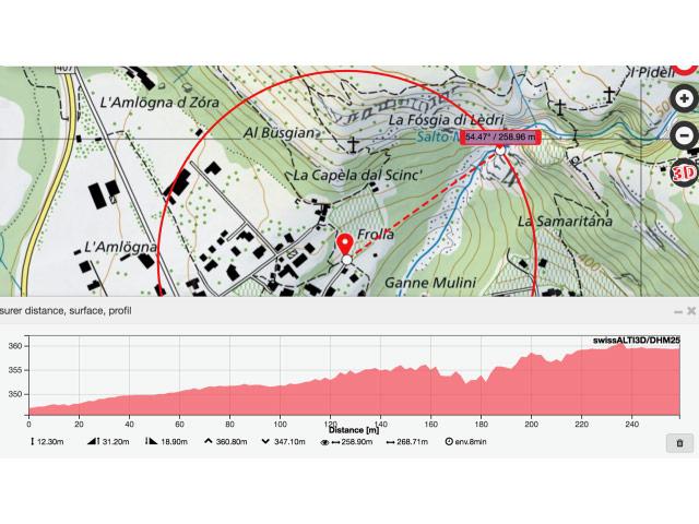 Cascade Del Salto - Distance Et Dénivelé Du Parking